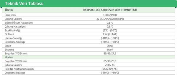 baymak_logi_teknik_tablo